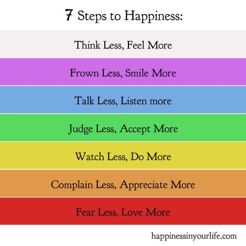 happiness-7steps